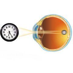 Астигматизм - дефект зрения