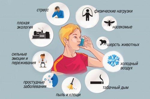 factori de astm