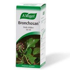 Лекарственная форма Бронхосана - капли для приема внутрь