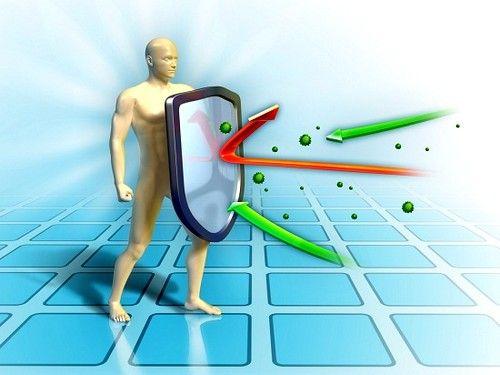 Kako povećati imunitet odrasle osobe