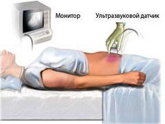 Опасно ли ультразвуковое исследование