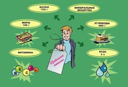 Чтобы избежать аллергических дерматитов, необходимо рационально питаться и правильно ухаживать за кожей