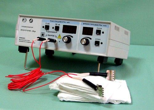 электрофорез при фарингите