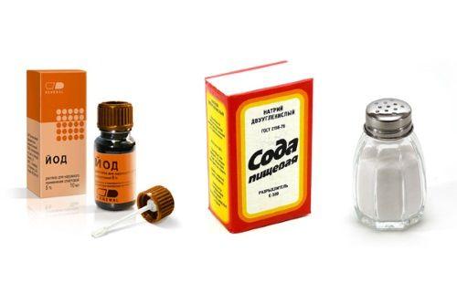 Первая помощь при боли в горле