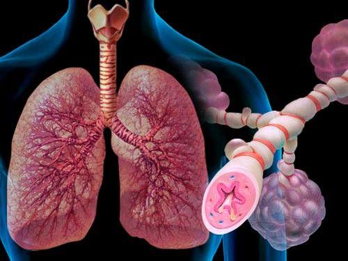 Магнелис В6 нельзя принимать при бронхиальной астме