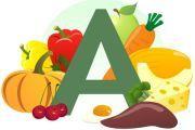 v kakix produktax sodergutsia vitamin A